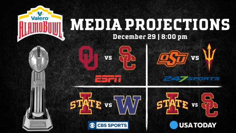 Media Projections following Week 12