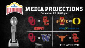 Media Projections following Week 13